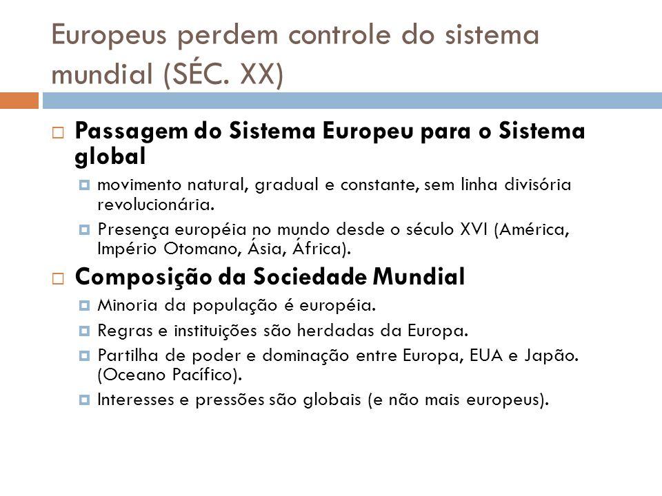 Europeus perdem controle do sistema mundial (SÉC. XX)