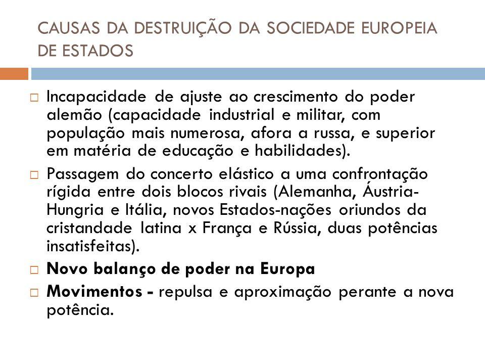 CAUSAS DA DESTRUIÇÃO DA SOCIEDADE EUROPEIA DE ESTADOS