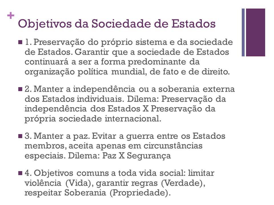 Objetivos da Sociedade de Estados