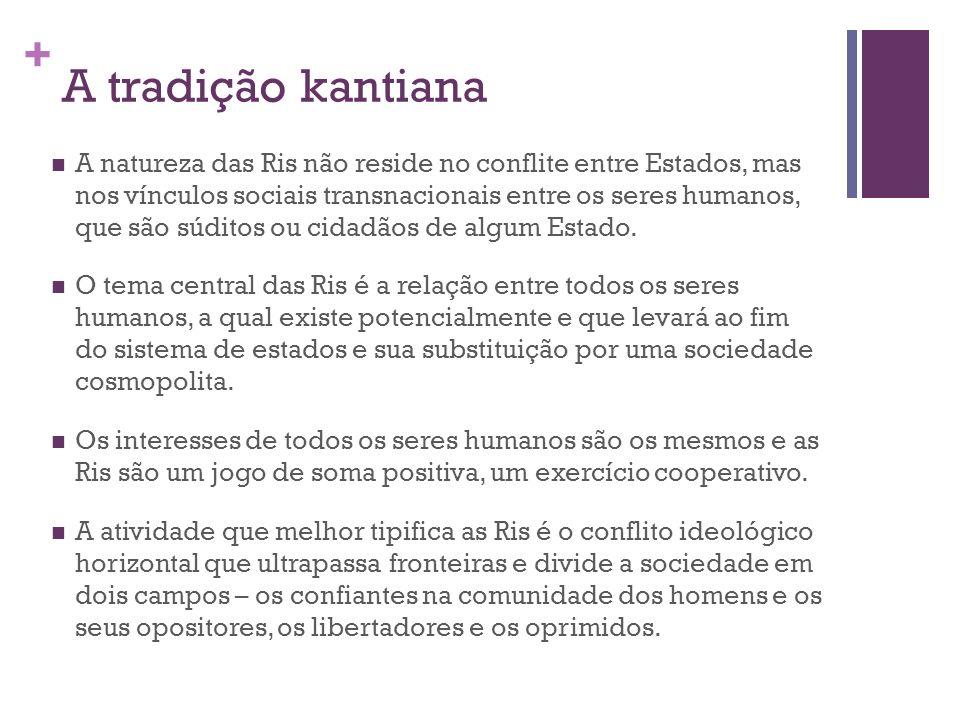 A tradição kantiana