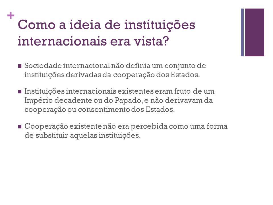 Como a ideia de instituições internacionais era vista