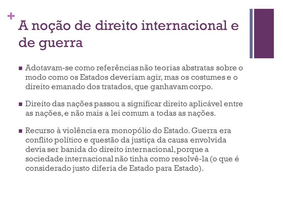 A noção de direito internacional e de guerra