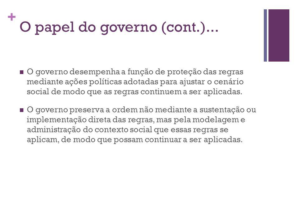O papel do governo (cont.)...