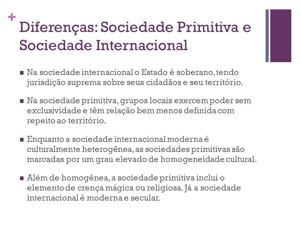 Diferenças: Sociedade Primitiva e Sociedade Internacional