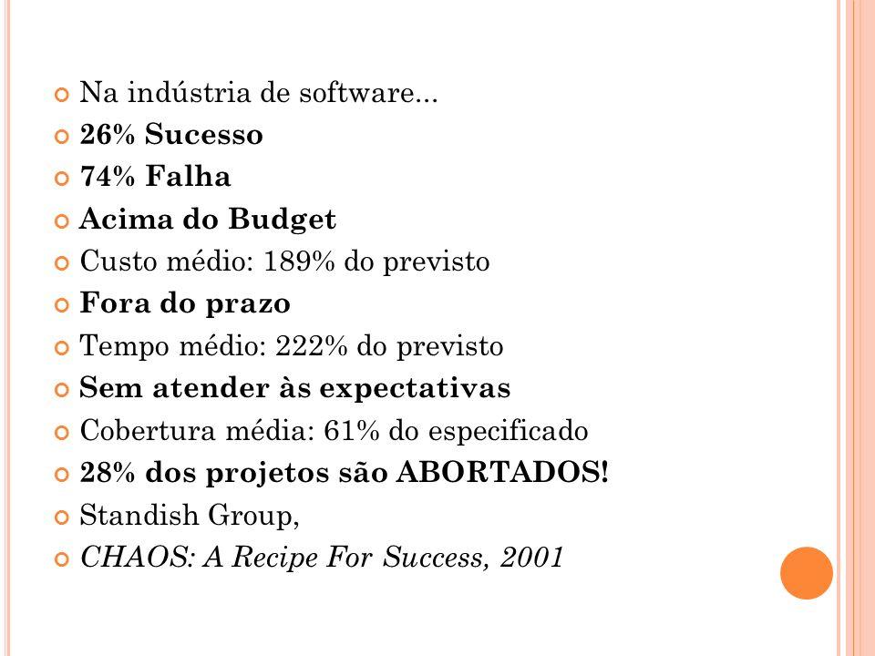 Na indústria de software...