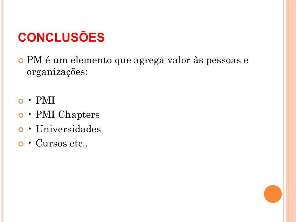 CONCLUSÕES PM é um elemento que agrega valor às pessoas e organizações: • PMI. • PMI Chapters. • Universidades.
