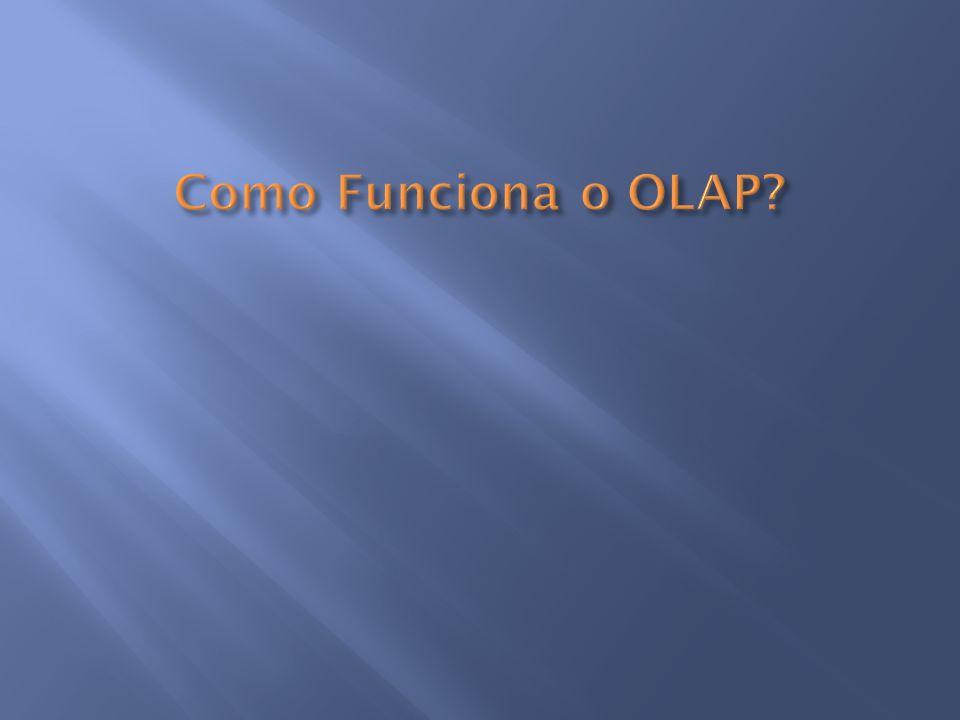 Como Funciona o OLAP