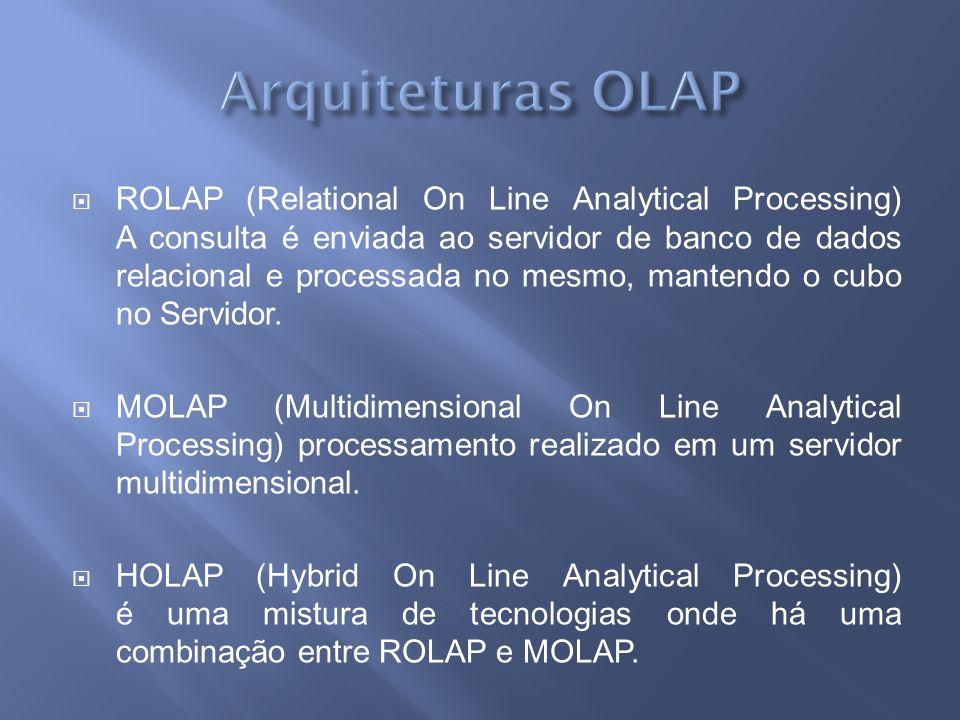 Arquiteturas OLAP