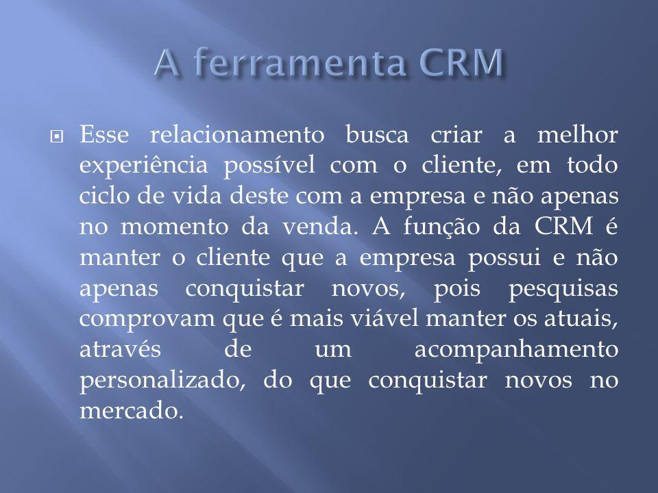 A ferramenta CRM