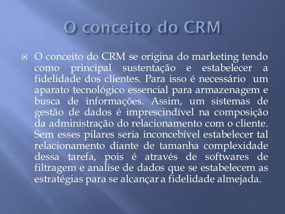O conceito do CRM