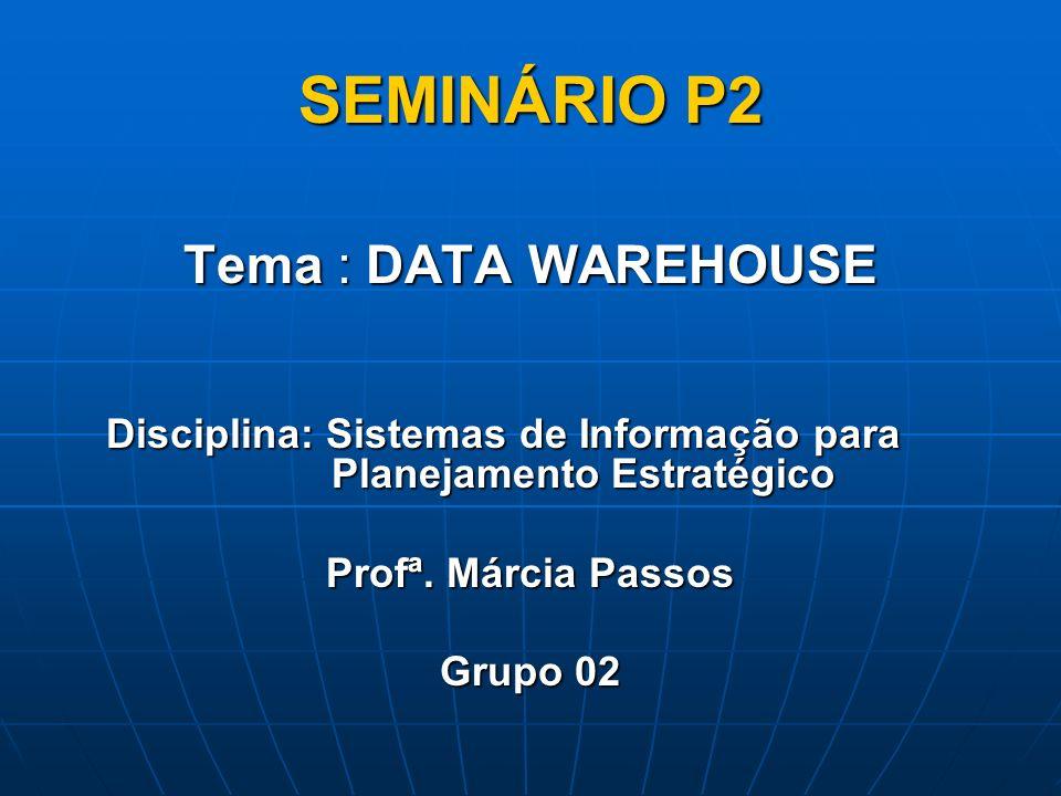 Disciplina: Sistemas de Informação para Planejamento Estratégico