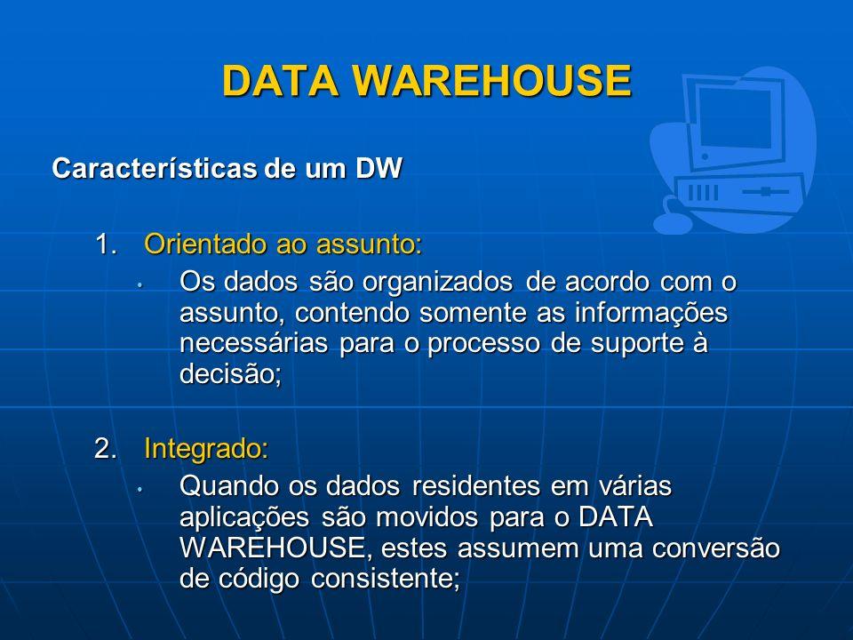 DATA WAREHOUSE Características de um DW Orientado ao assunto: