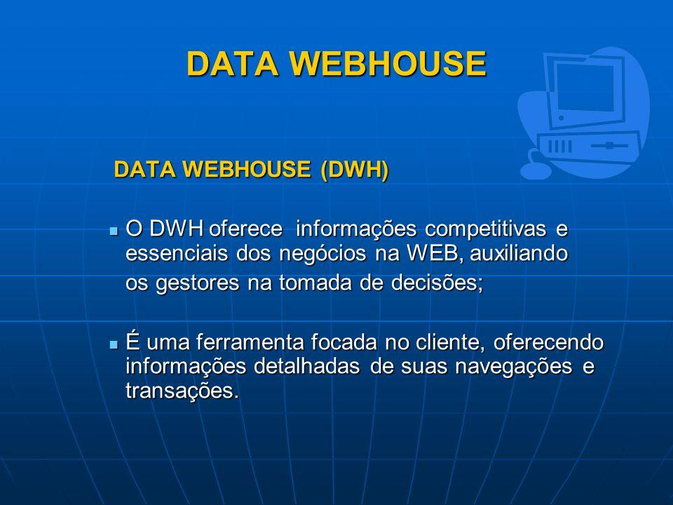 DATA WEBHOUSE DATA WEBHOUSE (DWH) O DWH oferece informações competitivas e essenciais dos negócios na WEB, auxiliando.