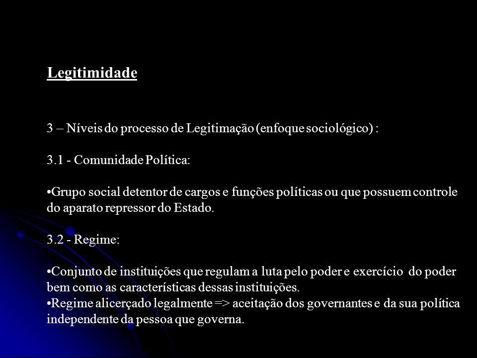 Legitimidade 3 – Níveis do processo de Legitimação (enfoque sociológico) : 3.1 - Comunidade Política: