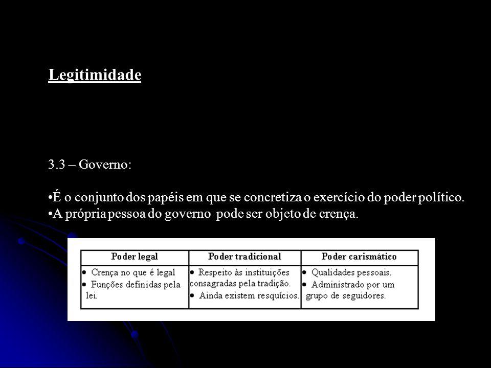 Legitimidade 3.3 – Governo: