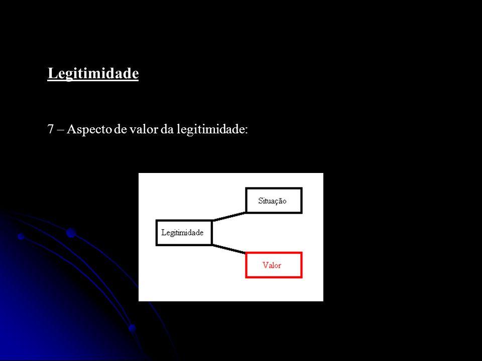 Legitimidade 7 – Aspecto de valor da legitimidade: 19