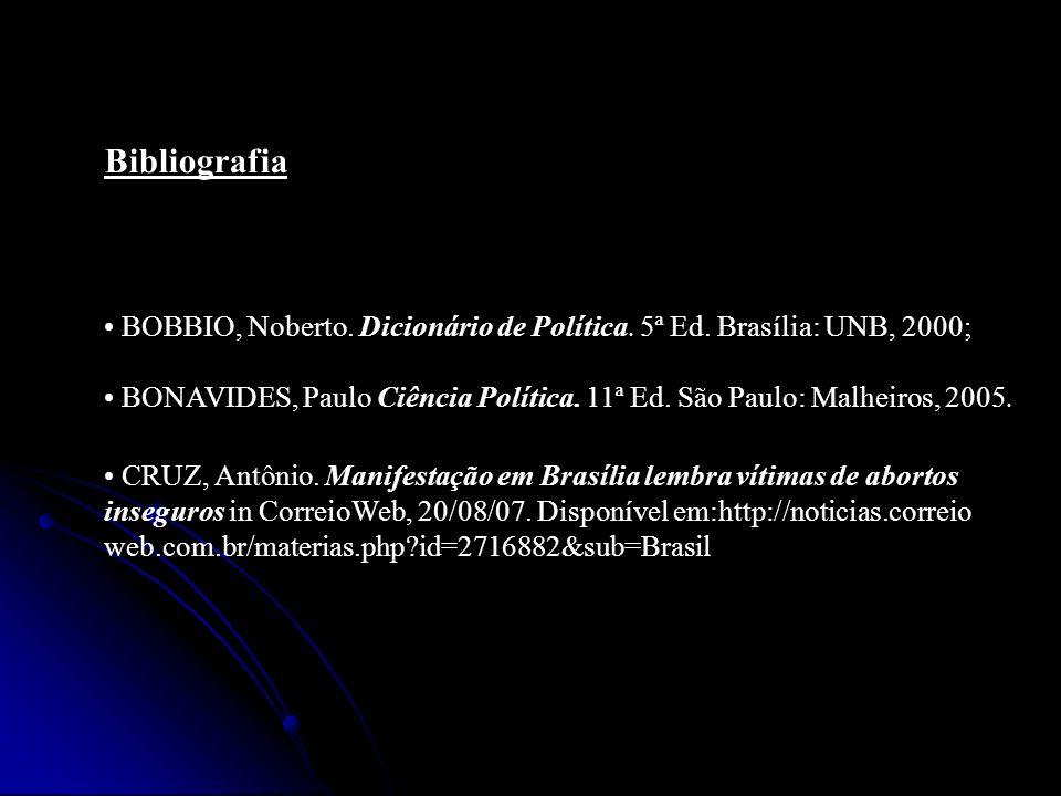 Bibliografia BOBBIO, Noberto. Dicionário de Política. 5ª Ed. Brasília: UNB, 2000;