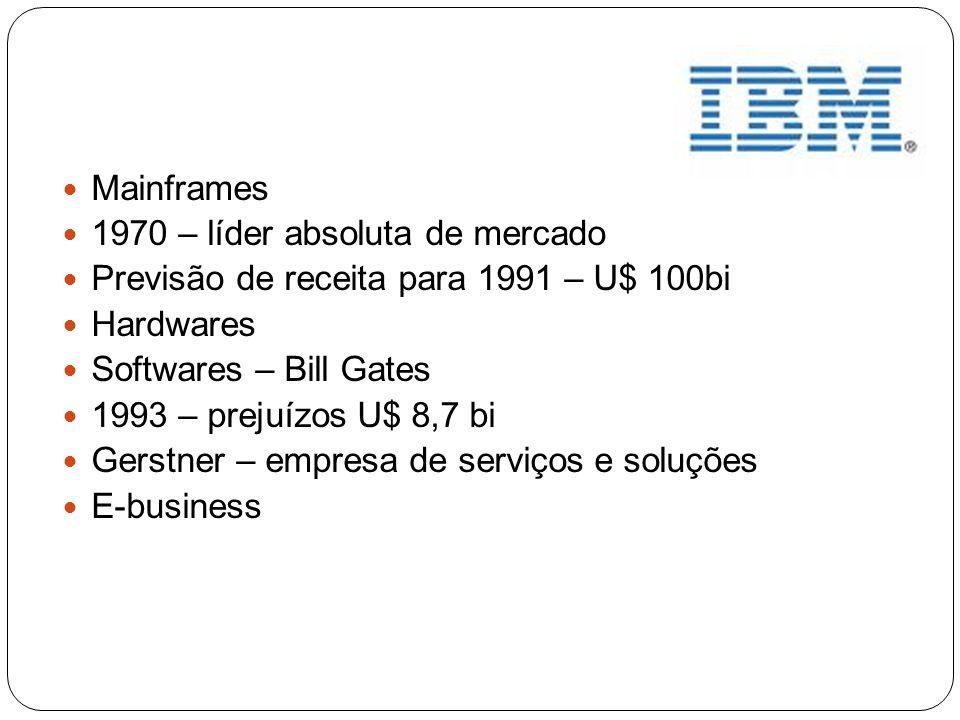 Mainframes 1970 – líder absoluta de mercado. Previsão de receita para 1991 – U$ 100bi. Hardwares.