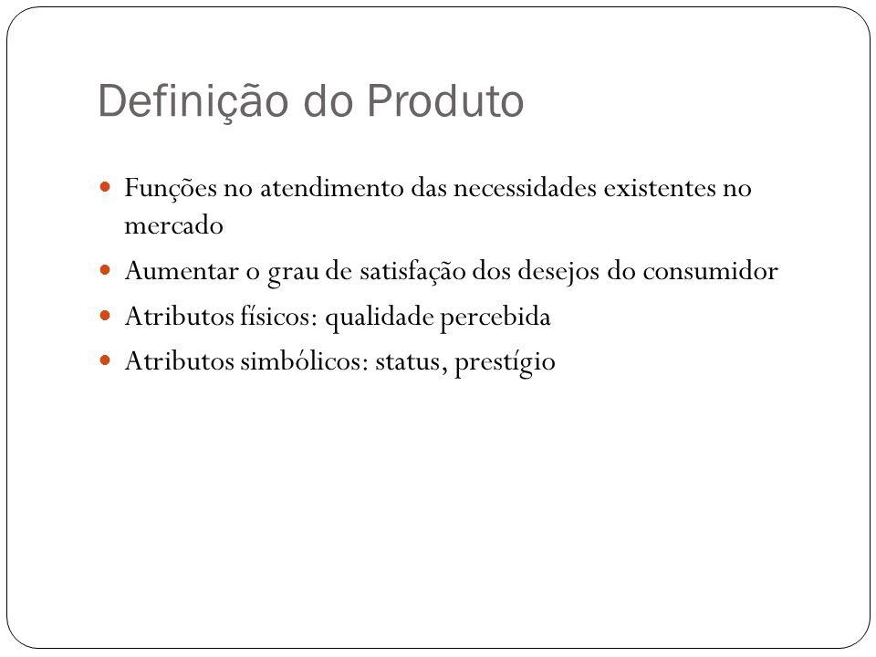 Definição do Produto Funções no atendimento das necessidades existentes no mercado. Aumentar o grau de satisfação dos desejos do consumidor.
