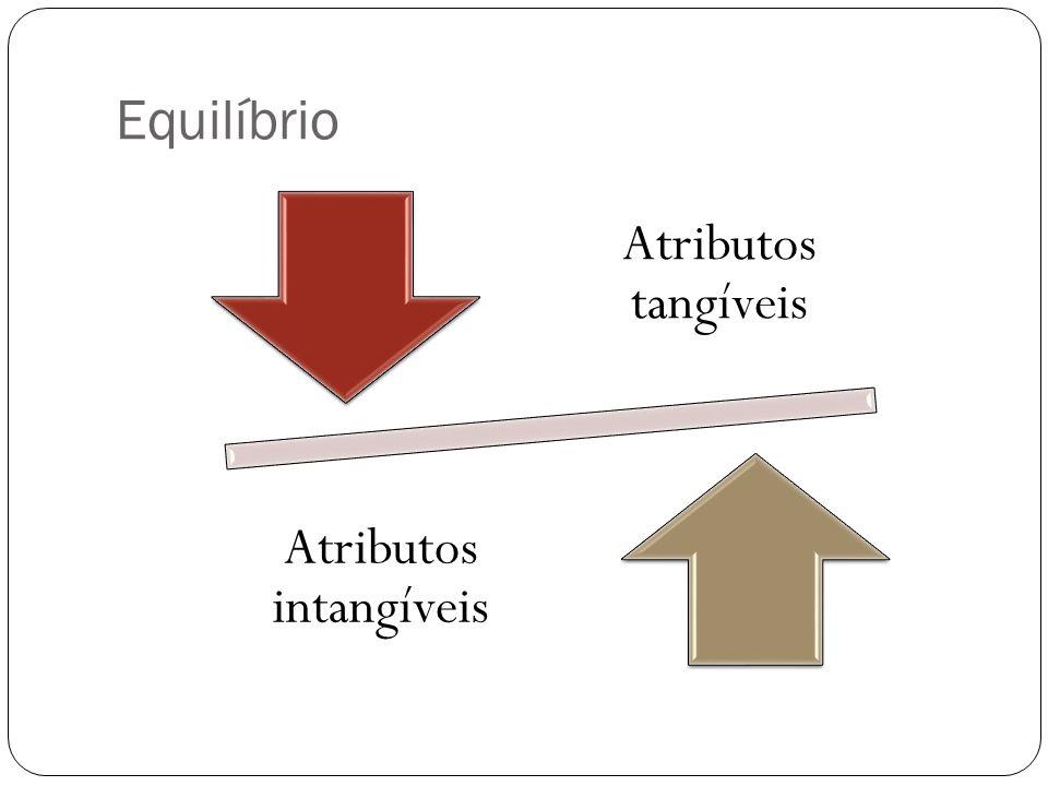 Atributos intangíveis