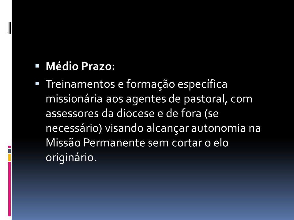 Médio Prazo: