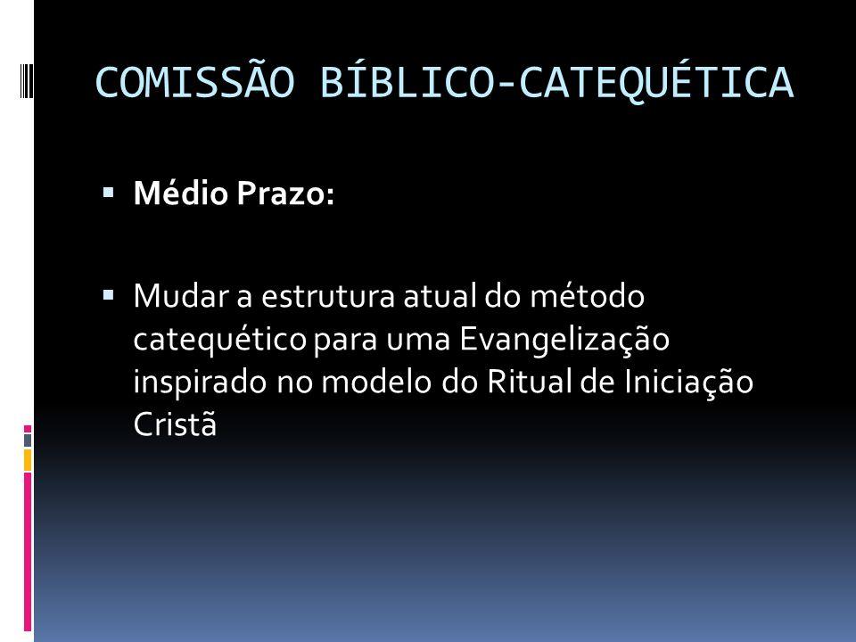 COMISSÃO BÍBLICO-CATEQUÉTICA