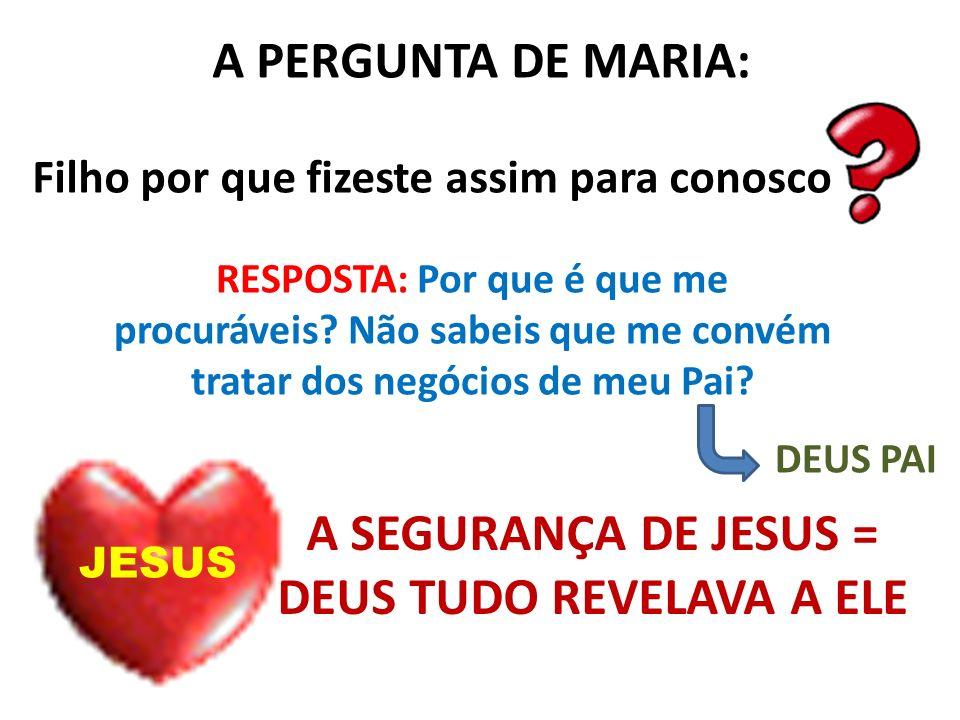 A SEGURANÇA DE JESUS = DEUS TUDO REVELAVA A ELE