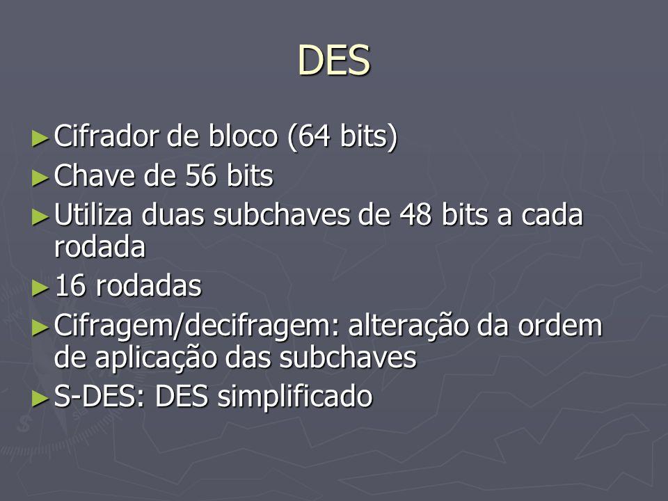 DES Cifrador de bloco (64 bits) Chave de 56 bits