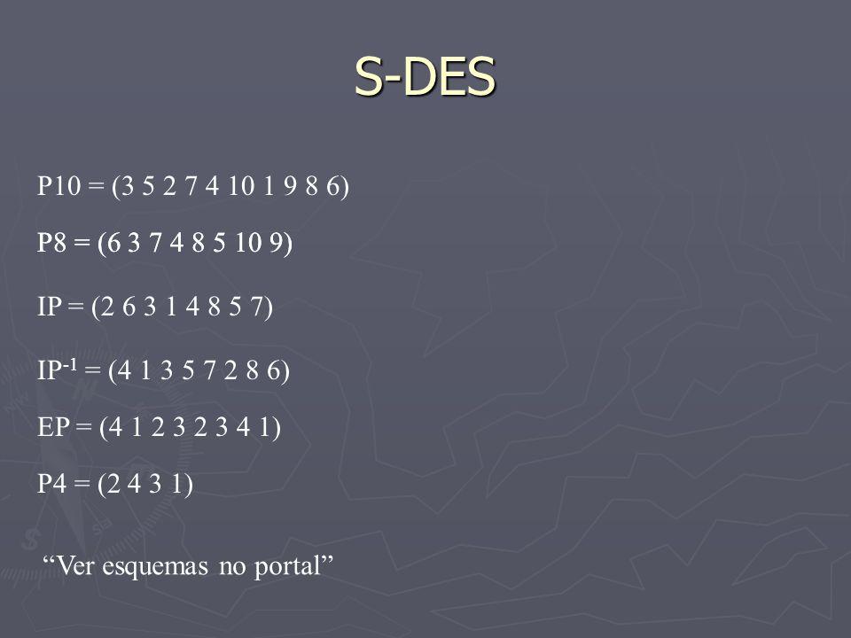 S-DES P10 = (3 5 2 7 4 10 1 9 8 6) P8 = (6 3 7 4 8 5 10 9) P8 = (6 3 7 4 8 5 10 9) IP = (2 6 3 1 4 8 5 7)