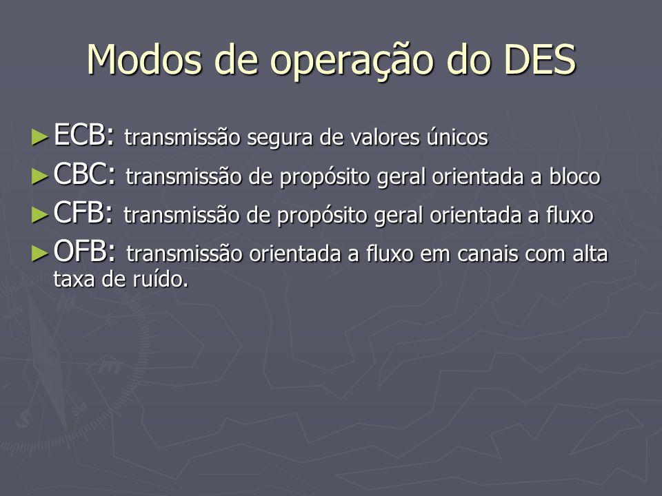 Modos de operação do DES