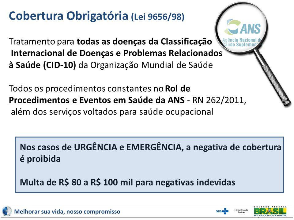 Cobertura Obrigatória (Lei 9656/98)