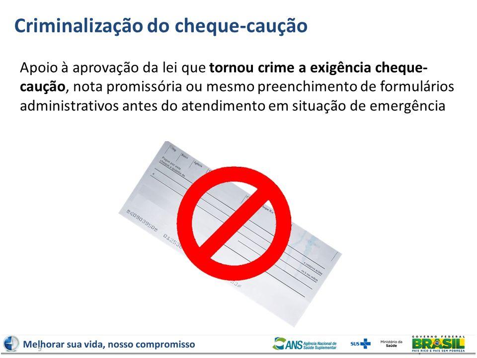 Criminalização do cheque-caução