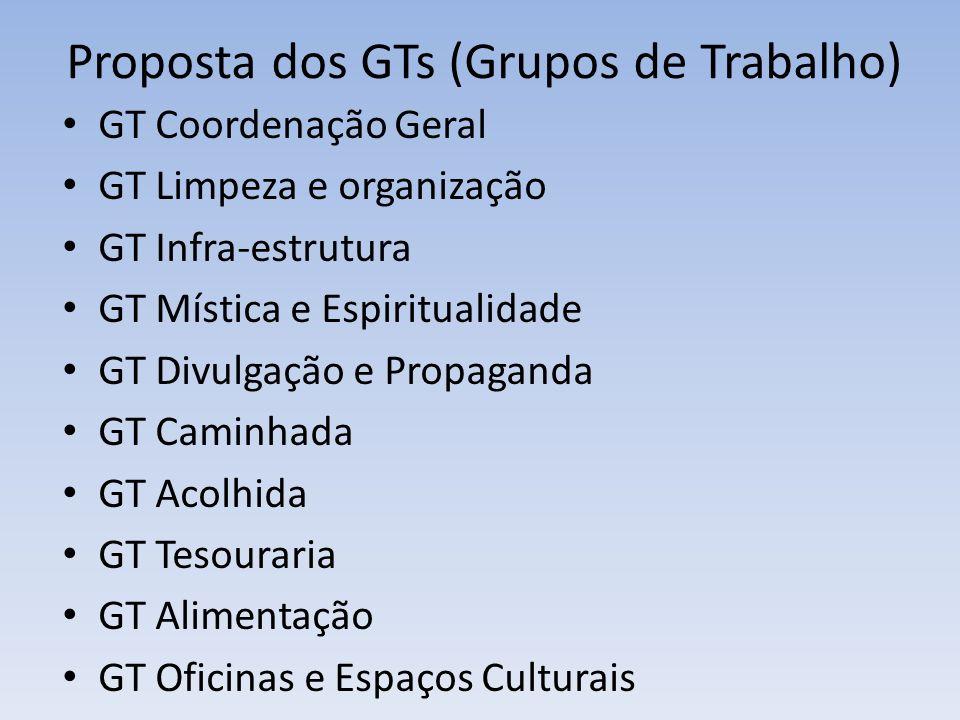 Proposta dos GTs (Grupos de Trabalho)