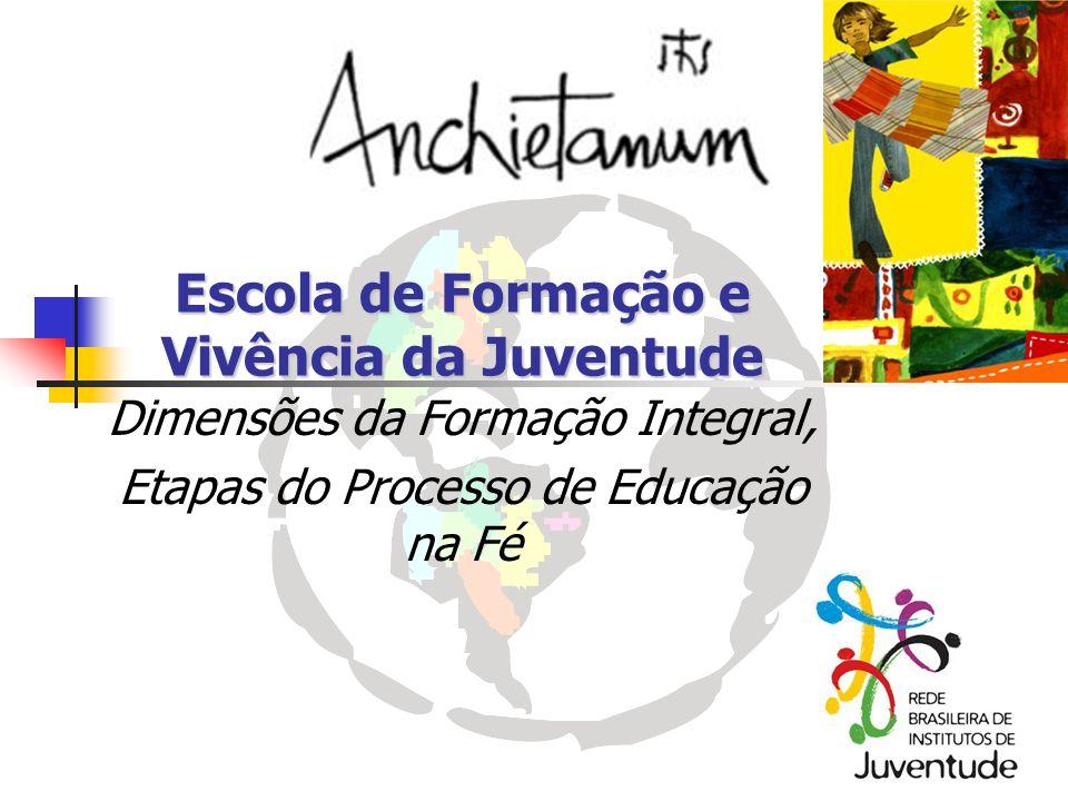 Escola de Formação e Vivência da Juventude
