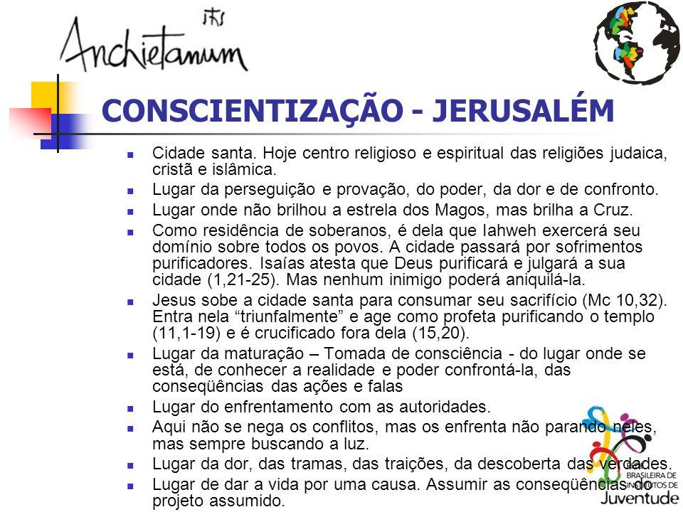 CONSCIENTIZAÇÃO - JERUSALÉM
