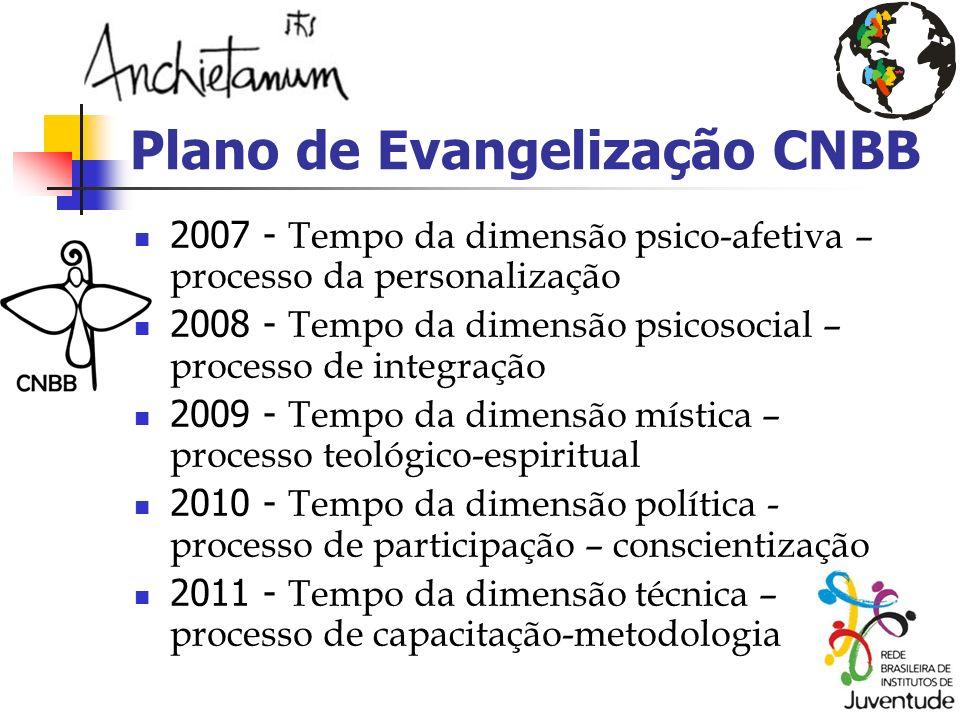 Plano de Evangelização CNBB