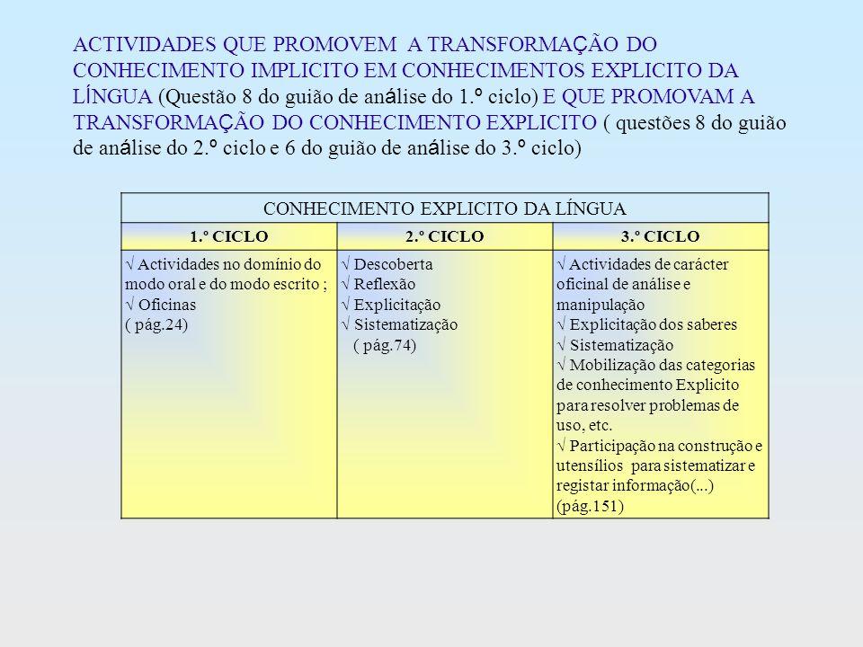 CONHECIMENTO EXPLICITO DA LÍNGUA