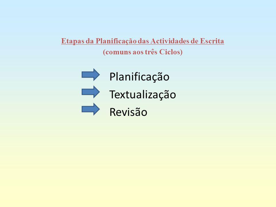 Planificação Textualização Revisão