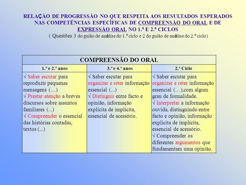 RELAÇÃO DE PROGRESSÃO NO QUE RESPEITA AOS RESULTADOS ESPERADOS NAS COMPETÊNCIAS ESPECÍFICAS DE COMPREENSÃO DO ORAL E DE EXPRESSÃO ORAL NO 1.º E 2.º CICLOS