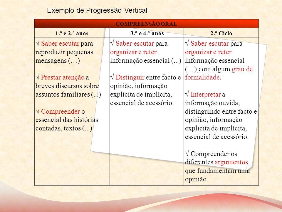Exemplo de Progressão Vertical