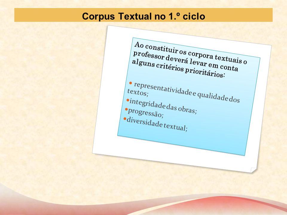 Corpus Textual no 1.º ciclo