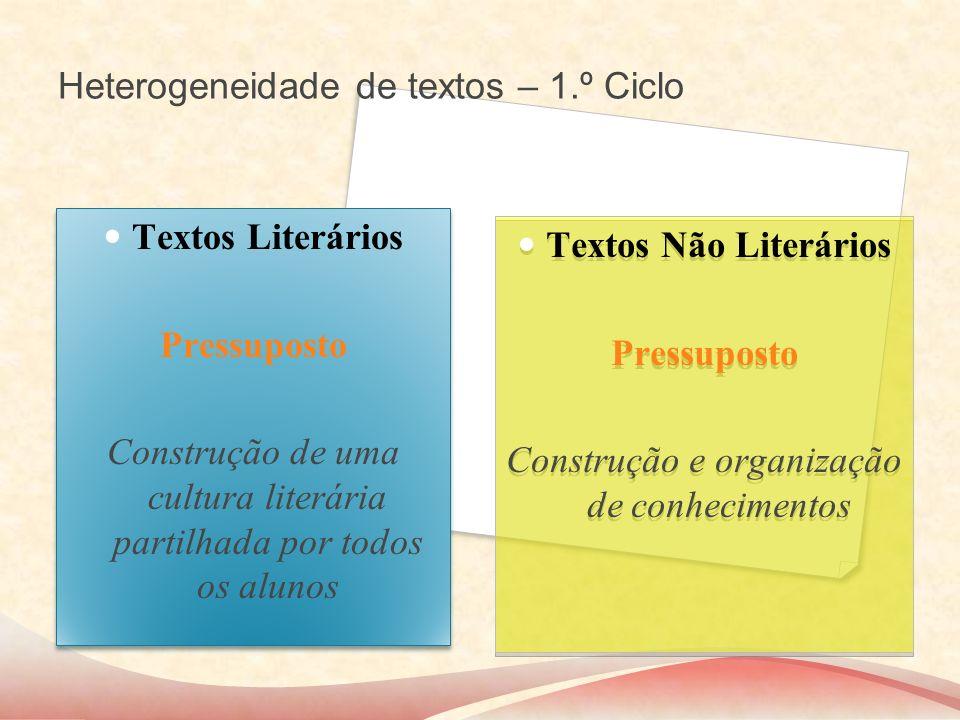 Heterogeneidade de textos – 1.º Ciclo