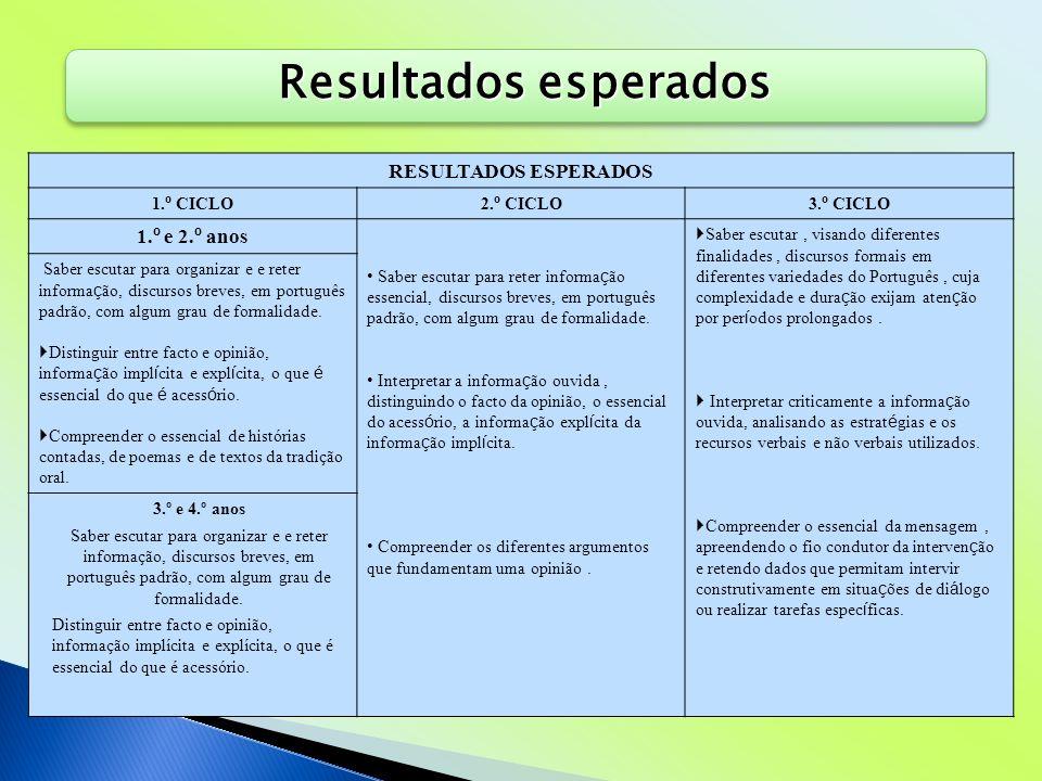 Resultados esperados pág. 75 RESULTADOS ESPERADOS 1.º e 2.º anos