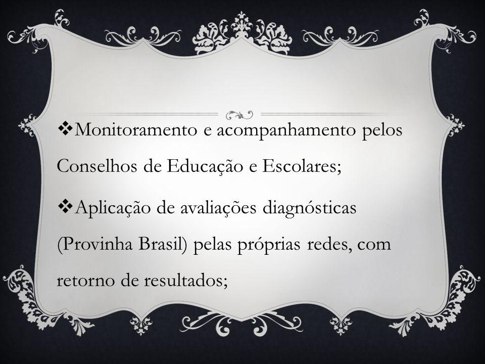 Monitoramento e acompanhamento pelos Conselhos de Educação e Escolares;