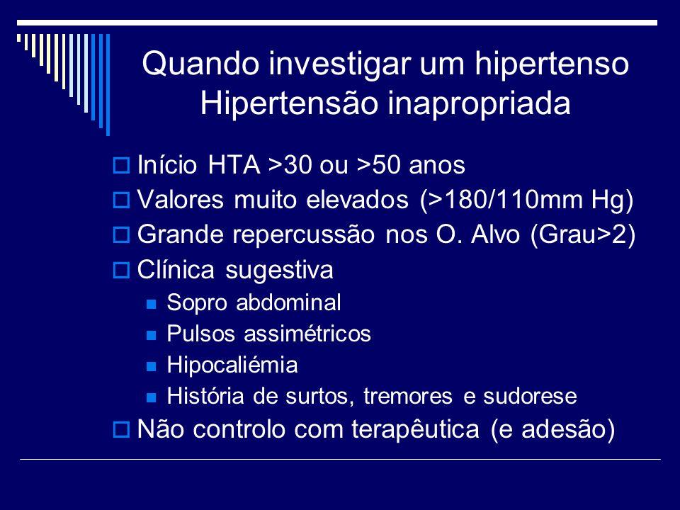 Quando investigar um hipertenso Hipertensão inapropriada
