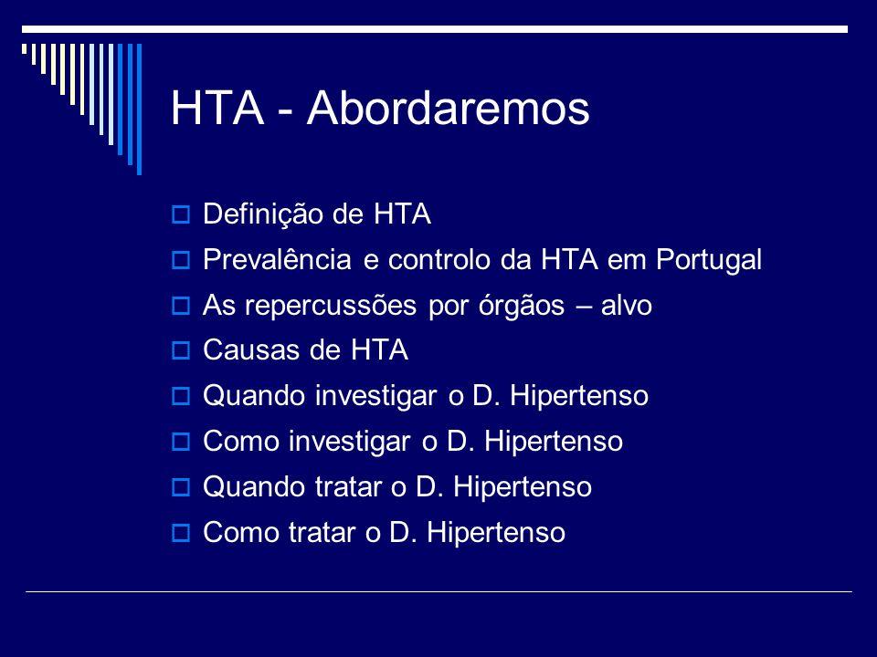 HTA - Abordaremos Definição de HTA
