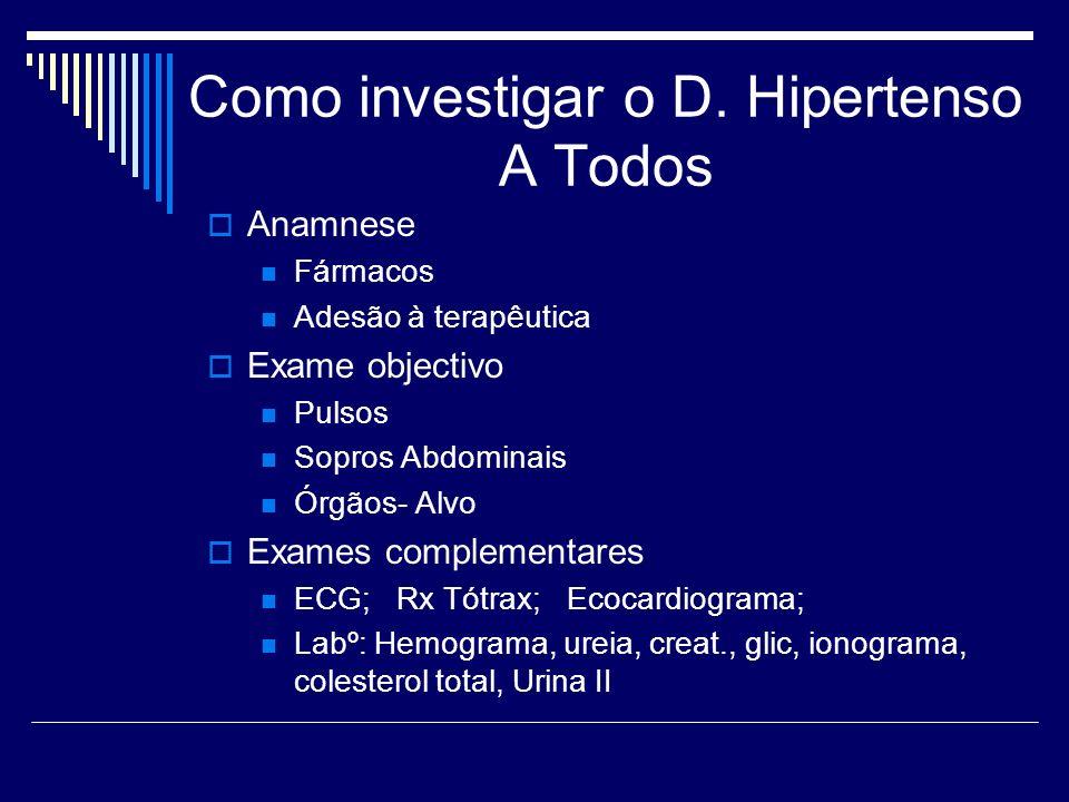 Como investigar o D. Hipertenso A Todos