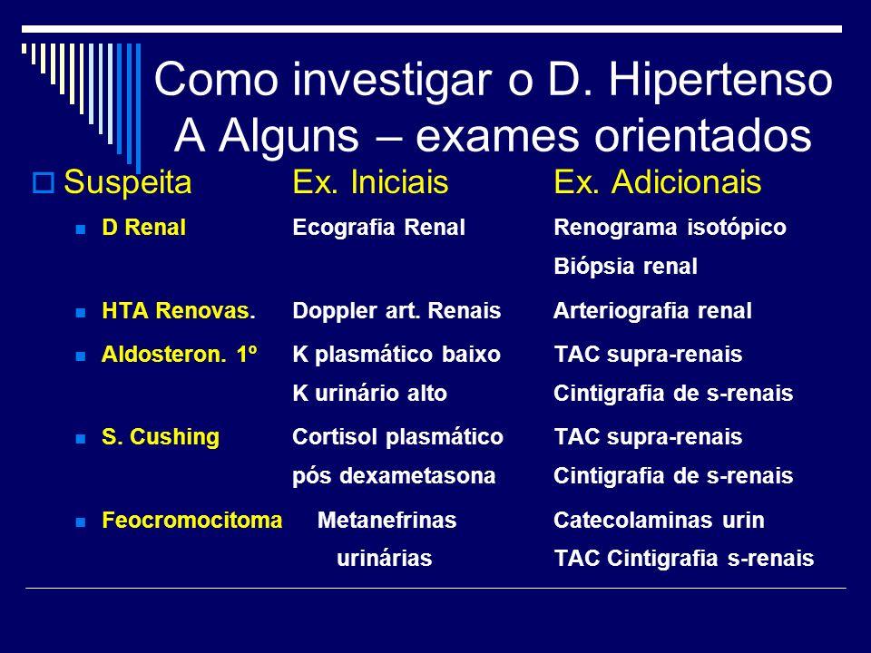 Como investigar o D. Hipertenso A Alguns – exames orientados