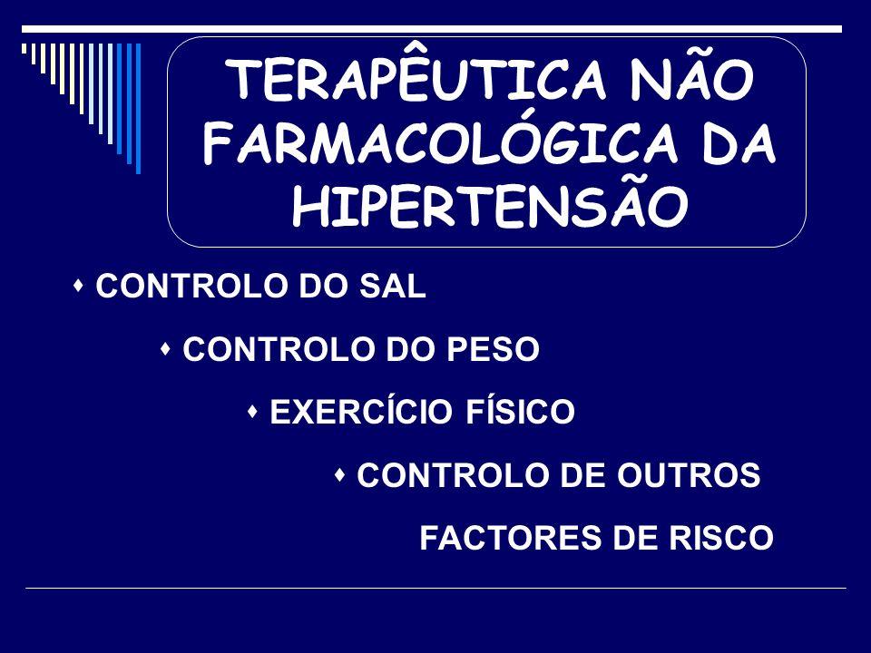 TERAPÊUTICA NÃO FARMACOLÓGICA DA HIPERTENSÃO