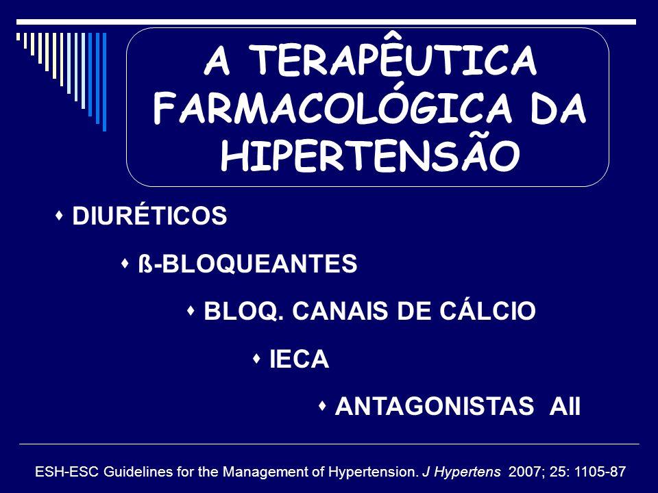 A TERAPÊUTICA FARMACOLÓGICA DA HIPERTENSÃO